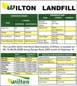 Wilton Landfill Charges
